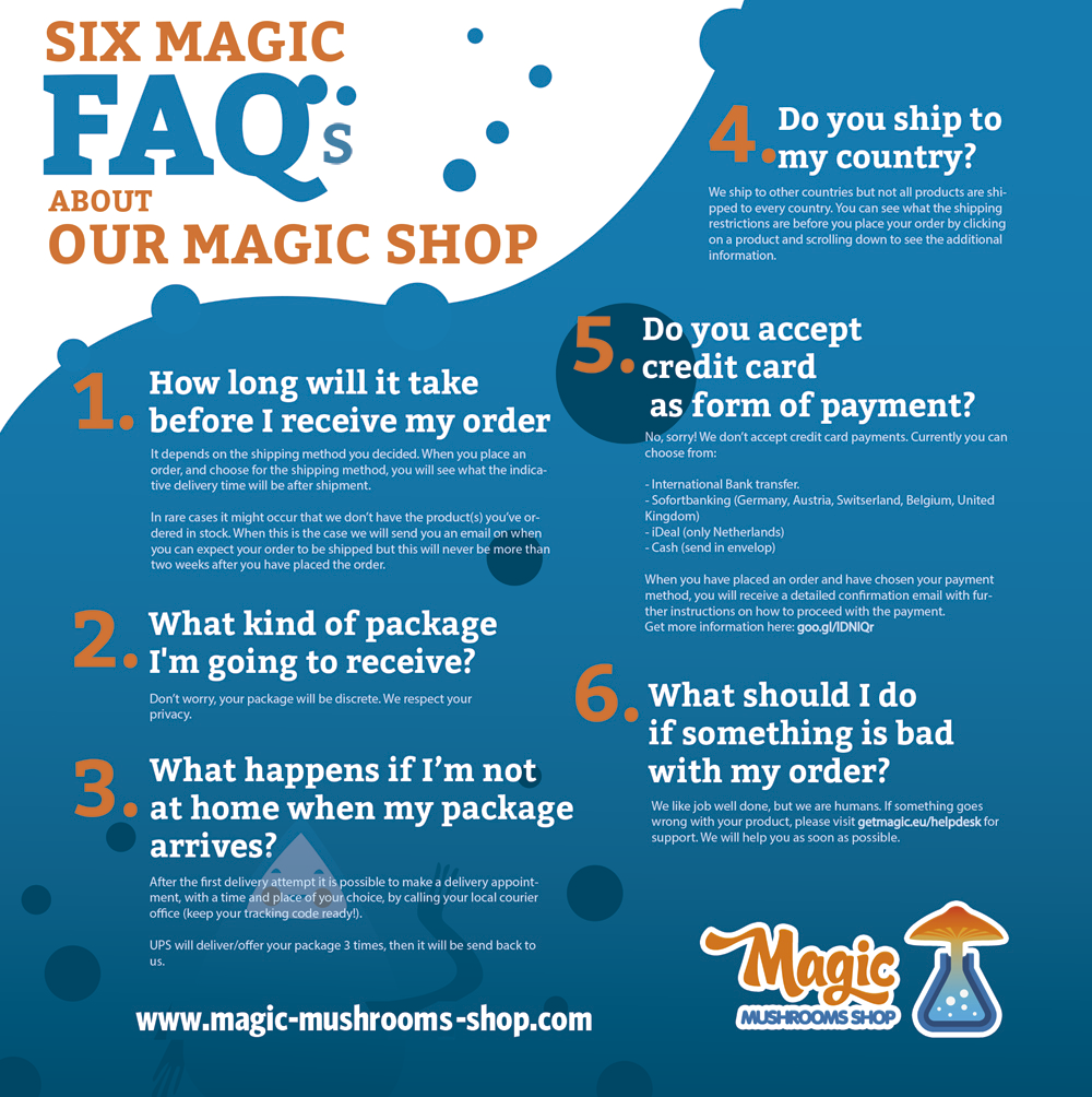 Ask Mick: Do you ship to my country? | Magic Mushrooms Shop Blog
